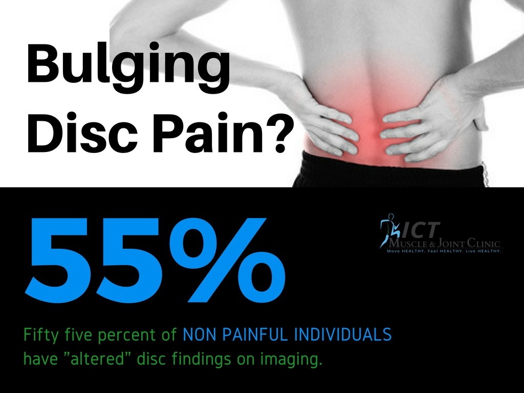 Bulging Disc Pain