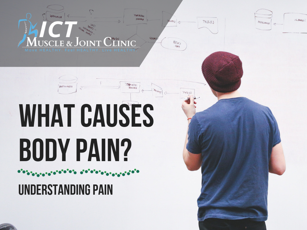 What Causes Pain to the Body: Understanding Pain Handout